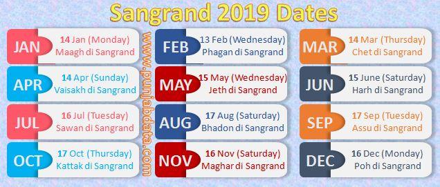 Sangrand 2019 September, Sangrand 2019, Sangrand September 2019